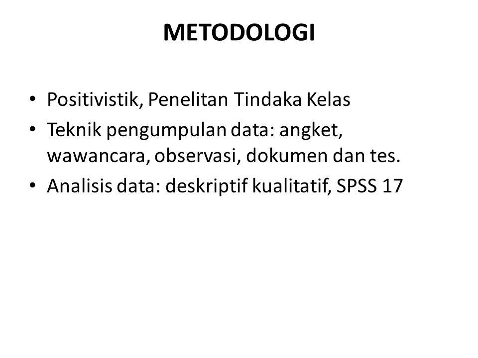 METODOLOGI Positivistik, Penelitan Tindaka Kelas