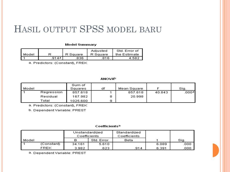 Hasil output SPSS model baru