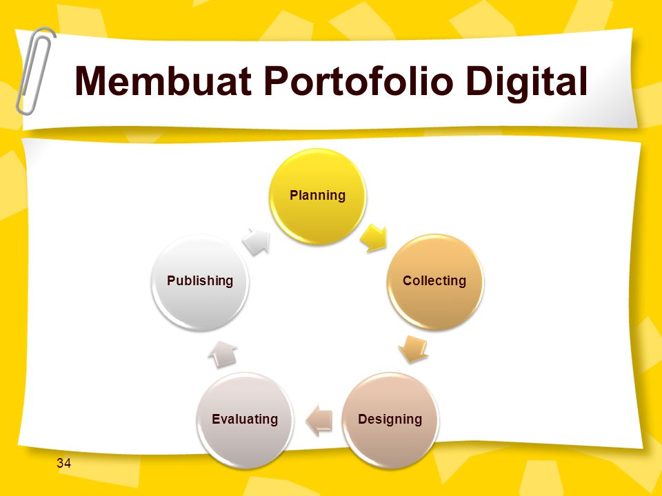 Membuat Portofolio Digital