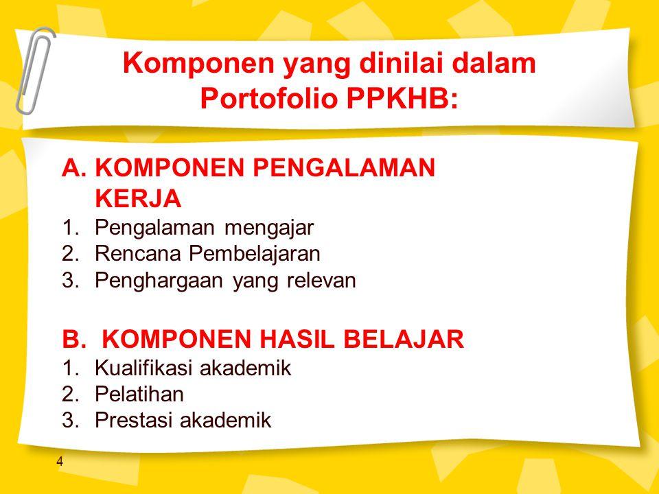 Komponen yang dinilai dalam Portofolio PPKHB: