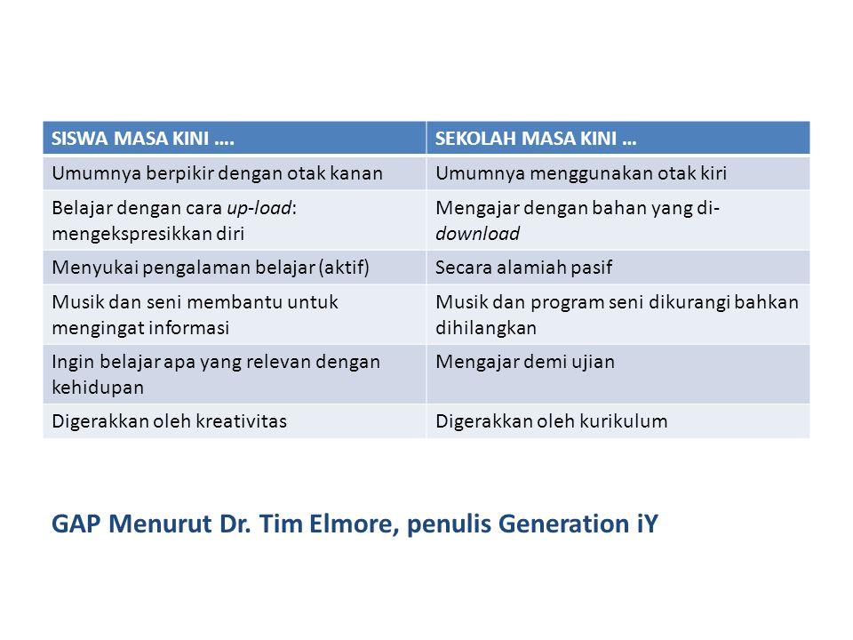 GAP Menurut Dr. Tim Elmore, penulis Generation iY