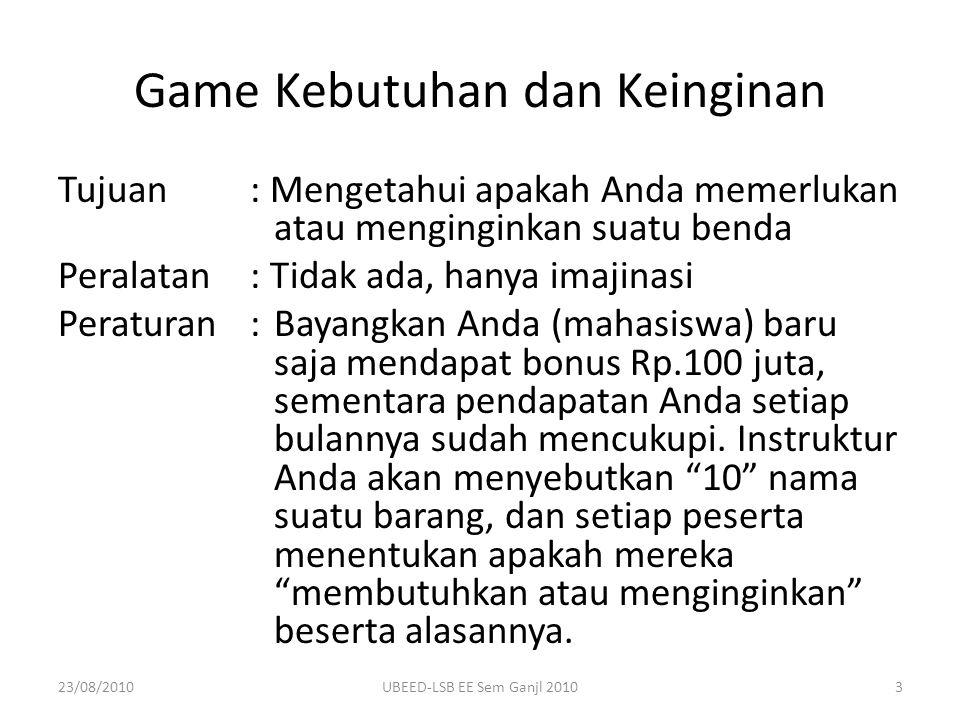 Game Kebutuhan dan Keinginan