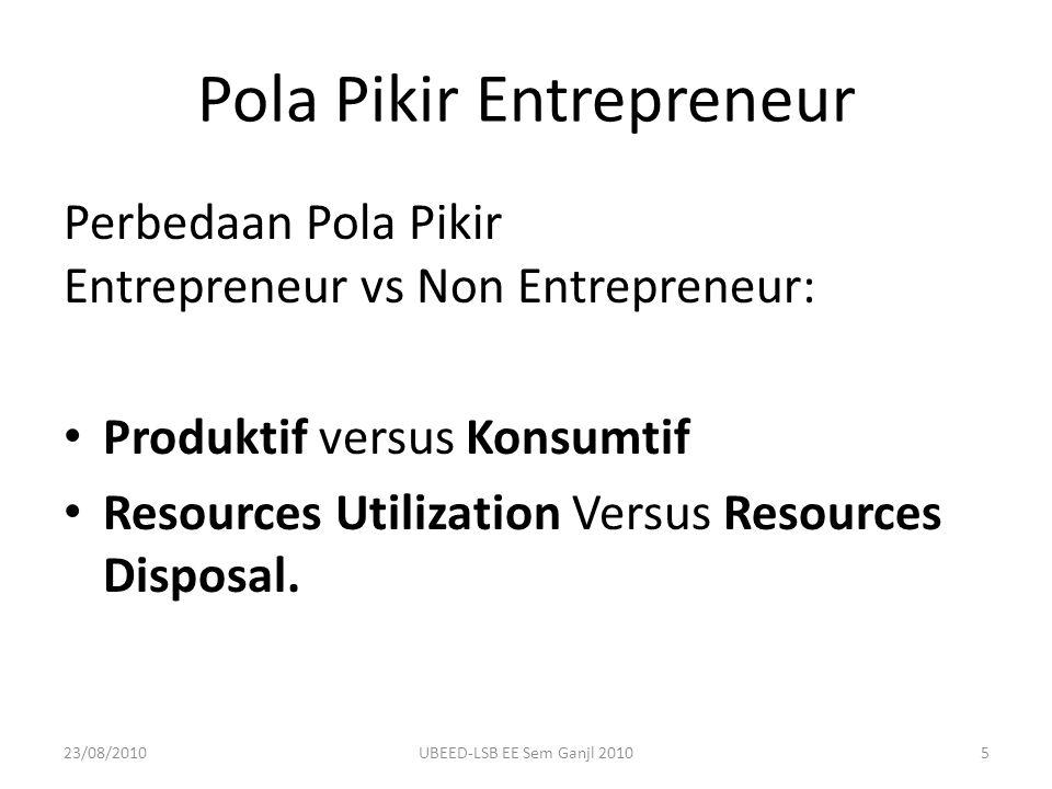 Pola Pikir Entrepreneur