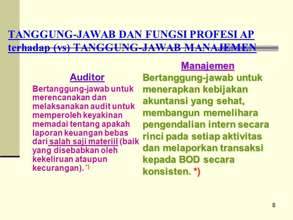 TANGGUNG-JAWAB DAN FUNGSI PROFESI AP terhadap (vs) TANGGUNG-JAWAB MANAJEMEN
