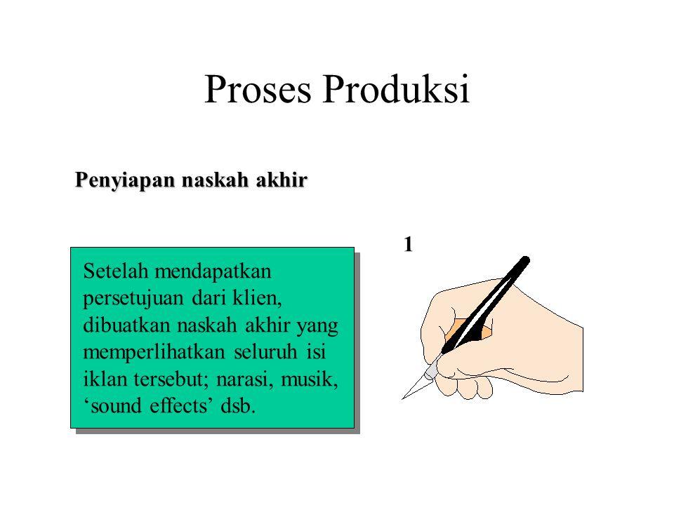 Proses Produksi Penyiapan naskah akhir 1 Setelah mendapatkan