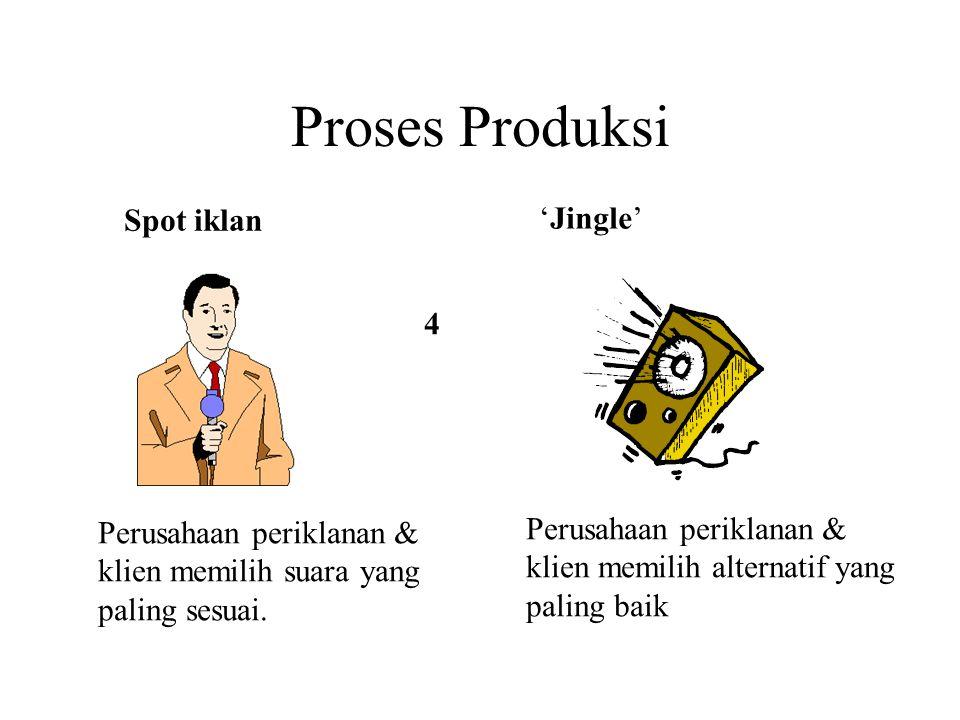 Proses Produksi Spot iklan 'Jingle' 4 Perusahaan periklanan &