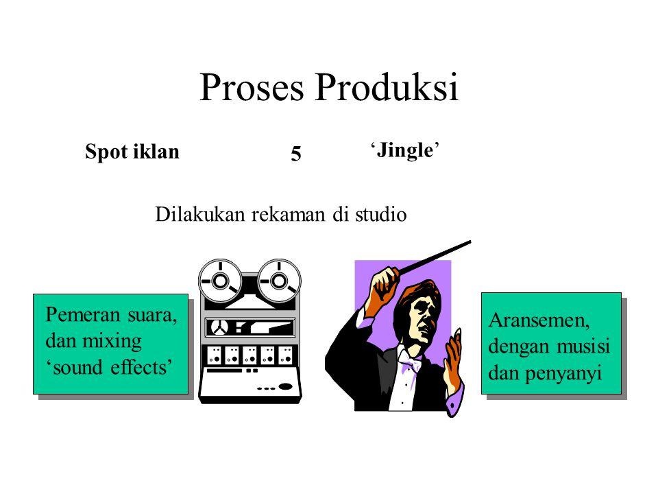 Proses Produksi Spot iklan 'Jingle' 5 Dilakukan rekaman di studio