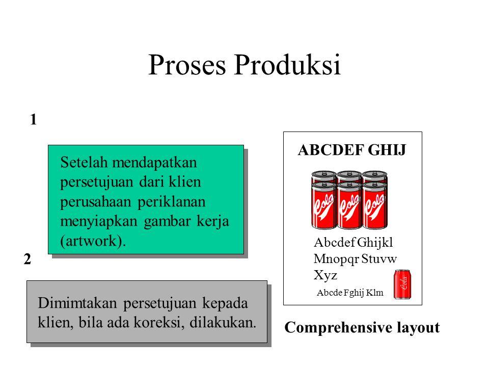 Proses Produksi 1 ABCDEF GHIJ Setelah mendapatkan