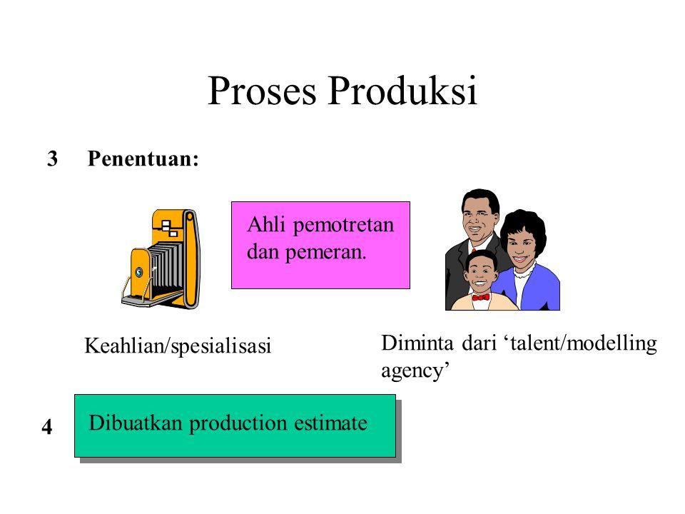 Proses Produksi 3 Penentuan: Ahli pemotretan dan pemeran.