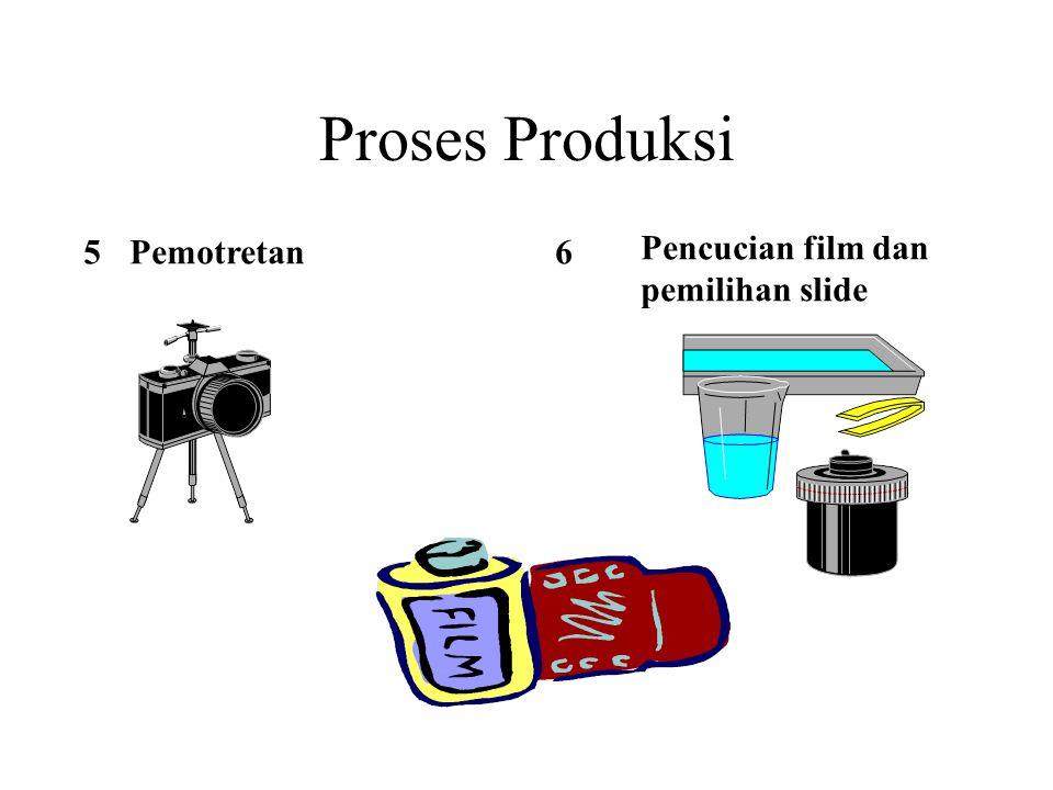 Proses Produksi 5 Pemotretan 6 Pencucian film dan pemilihan slide