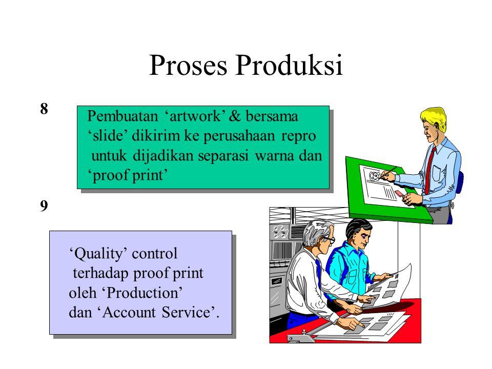 Proses Produksi 8 Pembuatan 'artwork' & bersama