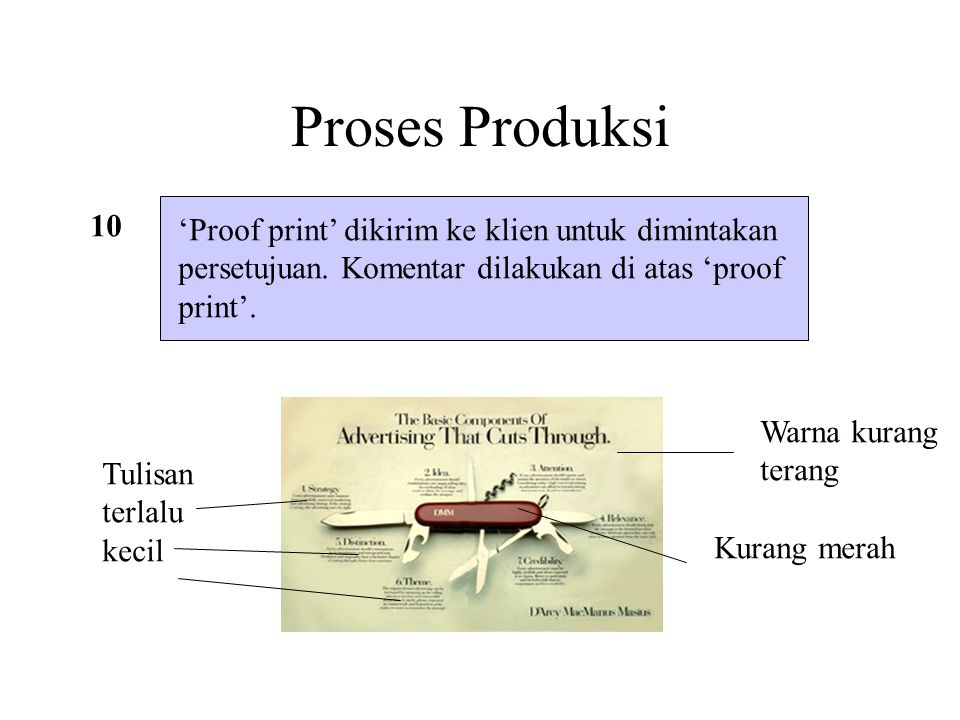 Proses Produksi 10 'Proof print' dikirim ke klien untuk dimintakan