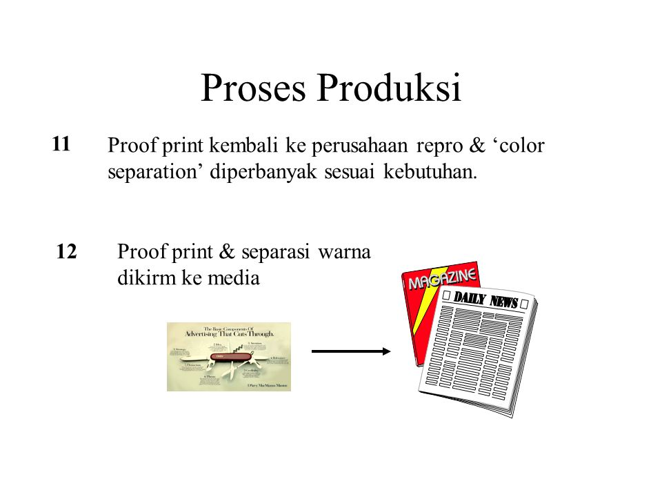 Proses Produksi 11 Proof print kembali ke perusahaan repro & 'color