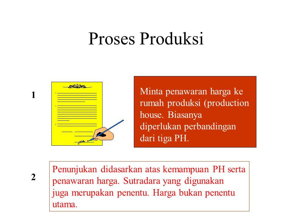 Proses Produksi Minta penawaran harga ke 1 rumah produksi (production