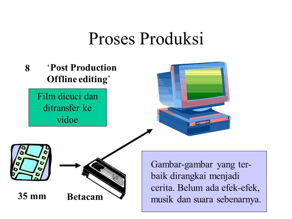 Proses Produksi 8 'Post Production Offline editing' Film dicuci dan