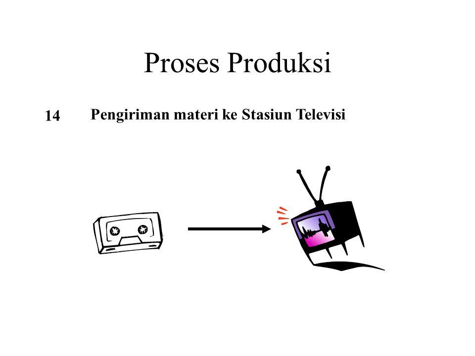 Proses Produksi 14 Pengiriman materi ke Stasiun Televisi