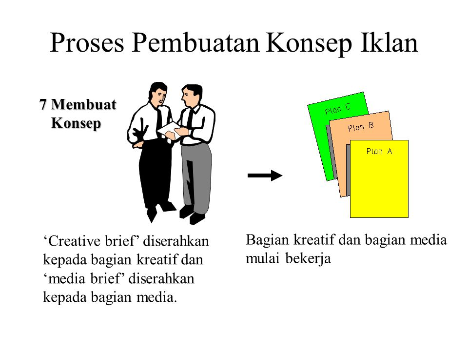 Proses Pembuatan Konsep Iklan