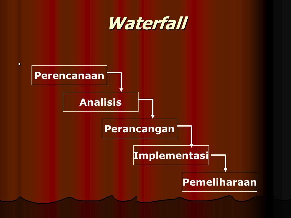 Waterfall . Perencanaan Analisis Perancangan Implementasi Pemeliharaan