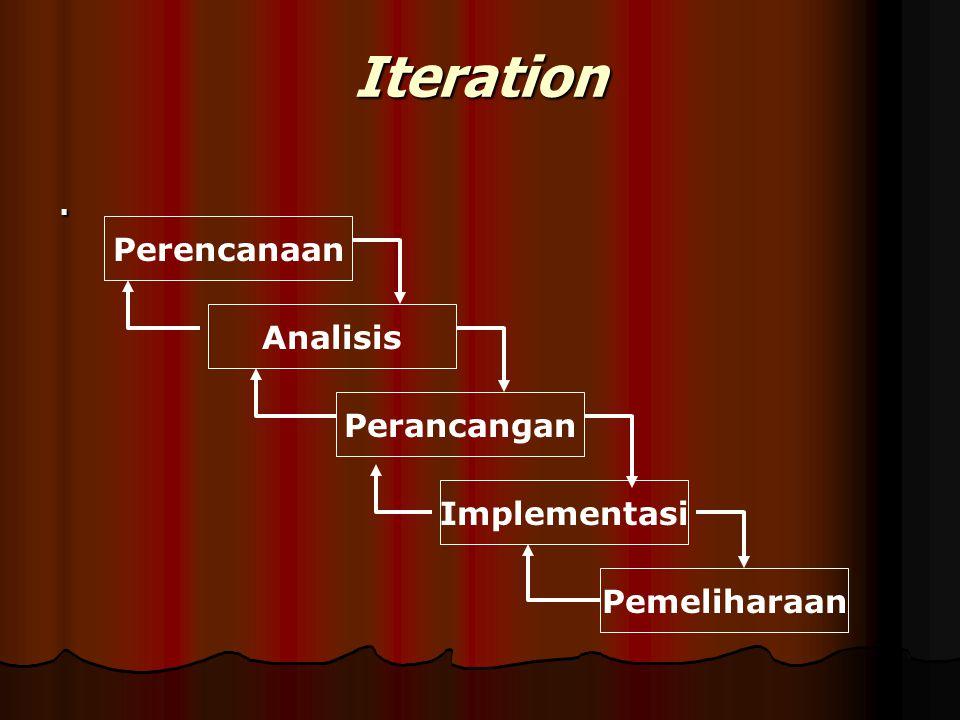 Iteration . Perencanaan Analisis Perancangan Implementasi Pemeliharaan