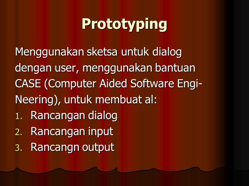 Prototyping Menggunakan sketsa untuk dialog