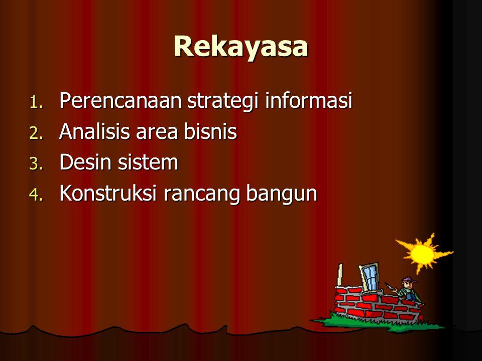 Rekayasa Perencanaan strategi informasi Analisis area bisnis