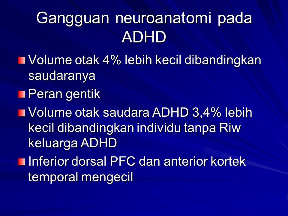 Gangguan neuroanatomi pada ADHD