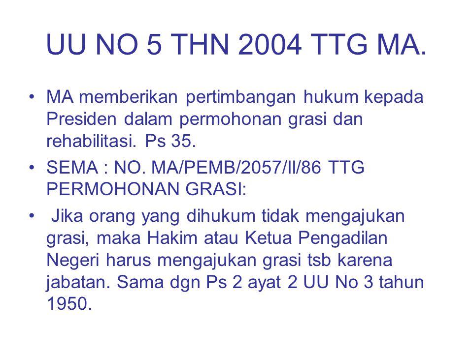 UU NO 5 THN 2004 TTG MA. MA memberikan pertimbangan hukum kepada Presiden dalam permohonan grasi dan rehabilitasi. Ps 35.