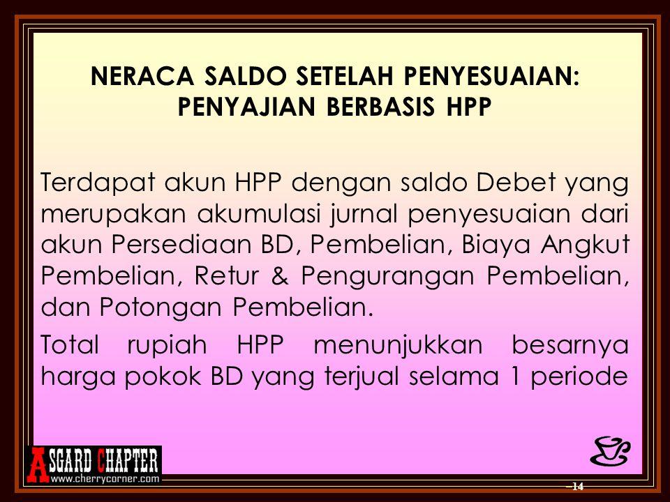 NERACA SALDO SETELAH PENYESUAIAN: PENYAJIAN BERBASIS HPP