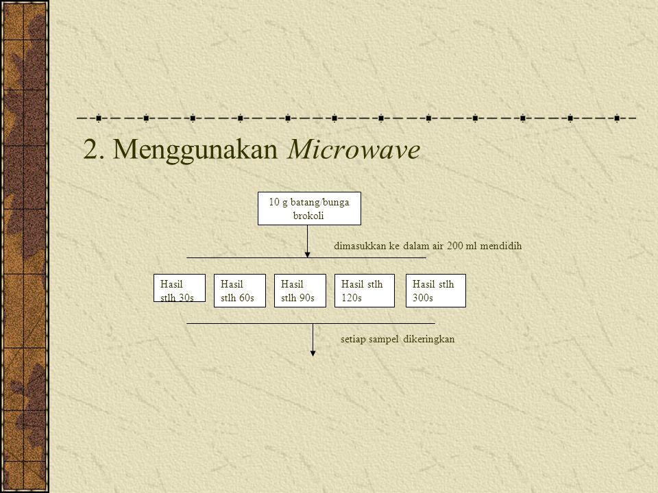 2. Menggunakan Microwave