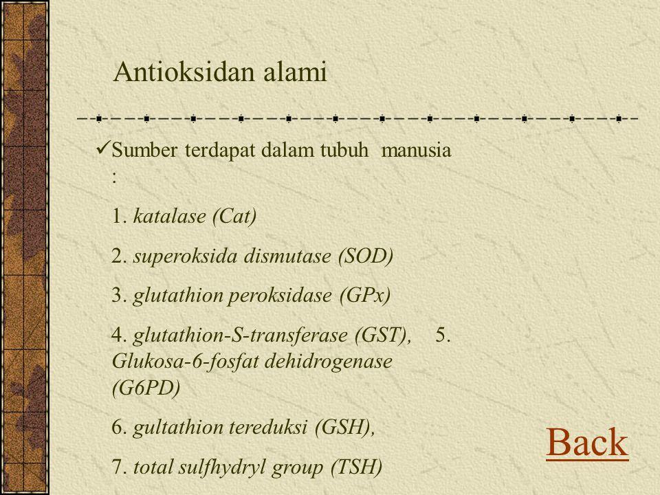 Back Antioksidan alami Sumber terdapat dalam tubuh manusia :