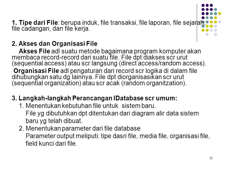 1. Tipe dari File: berupa induk, file transaksi, file laporan, file sejarah, file cadangan, dan file kerja.