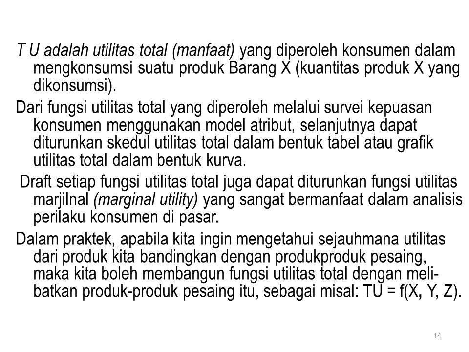 T U adalah utilitas total (manfaat) yang diperoleh konsumen dalam mengkonsumsi suatu produk Barang X (kuantitas produk X yang dikonsumsi).