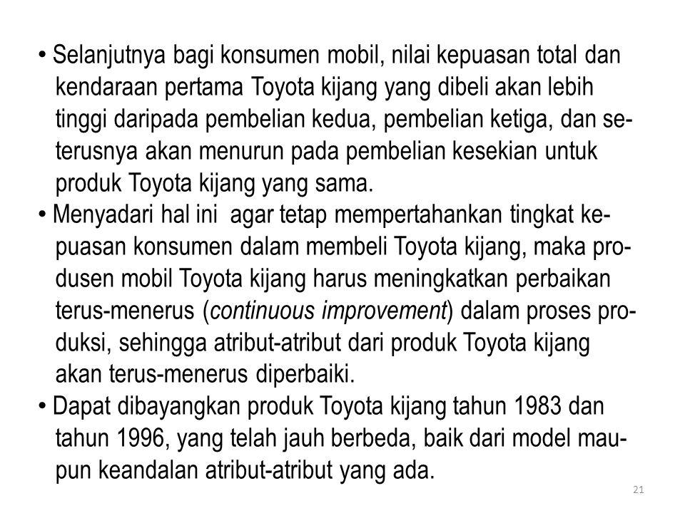 Selanjutnya bagi konsumen mobil, nilai kepuasan total dan