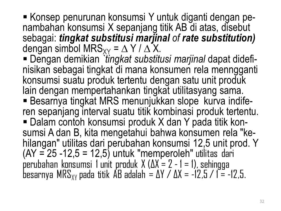 Konsep penurunan konsumsi Y untuk diganti dengan pe-nambahan konsumsi X sepanjang titik AB di atas, disebut sebagai: tingkat substitusi marjinal of rate substitution) dengan simbol MRSXY = ∆ Y / ∆ X.