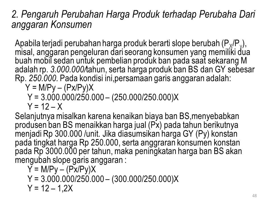2. Pengaruh Perubahan Harga Produk terhadap Perubaha Dari anggaran Konsumen