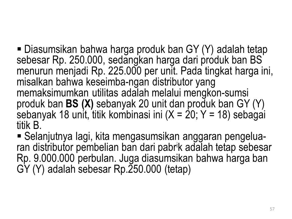 Diasumsikan bahwa harga produk ban GY (Y) adalah tetap sebesar Rp. 250