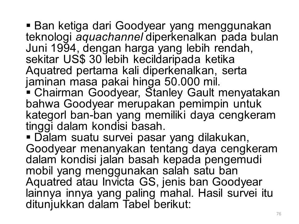 Ban ketiga dari Goodyear yang menggunakan teknologi aquachannel diperkenalkan pada bulan Juni 1994, dengan harga yang lebih rendah, sekitar US$ 30 lebih kecildaripada ketika Aquatred pertama kali diperkenalkan, serta jaminan masa pakai hinga 50.000 mil.