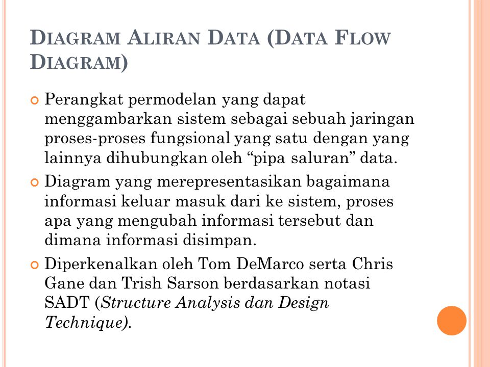 Diagram Aliran Data (Data Flow Diagram)