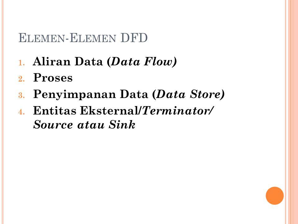 Elemen-Elemen DFD Aliran Data (Data Flow) Proses