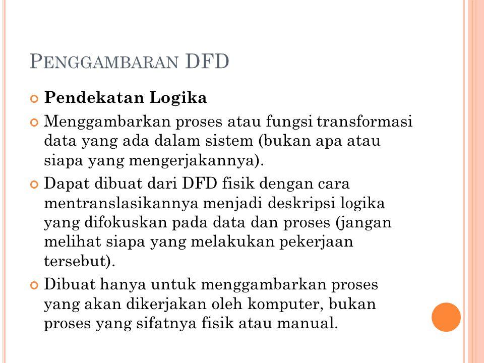 Penggambaran DFD Pendekatan Logika