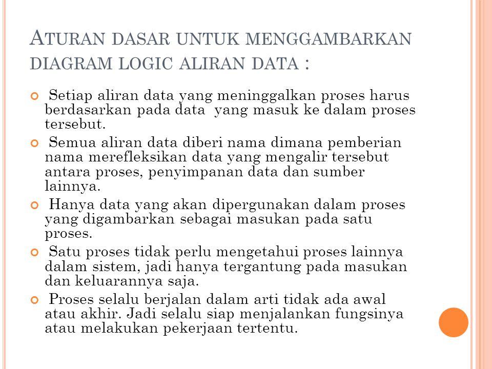 Aturan dasar untuk menggambarkan diagram logic aliran data :