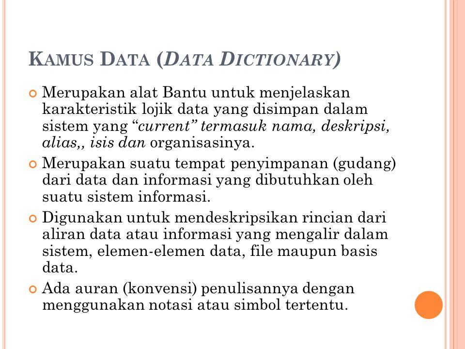 Kamus Data (Data Dictionary)