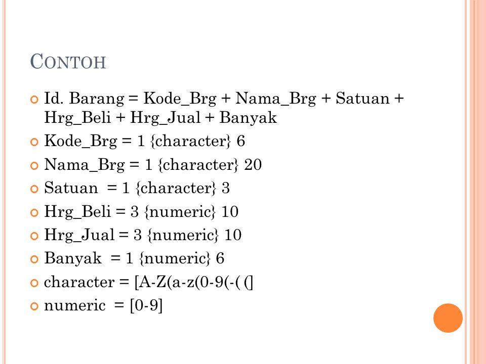Contoh Id. Barang = Kode_Brg + Nama_Brg + Satuan + Hrg_Beli + Hrg_Jual + Banyak. Kode_Brg = 1 {character} 6.