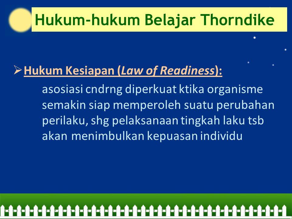 Hukum-hukum Belajar Thorndike