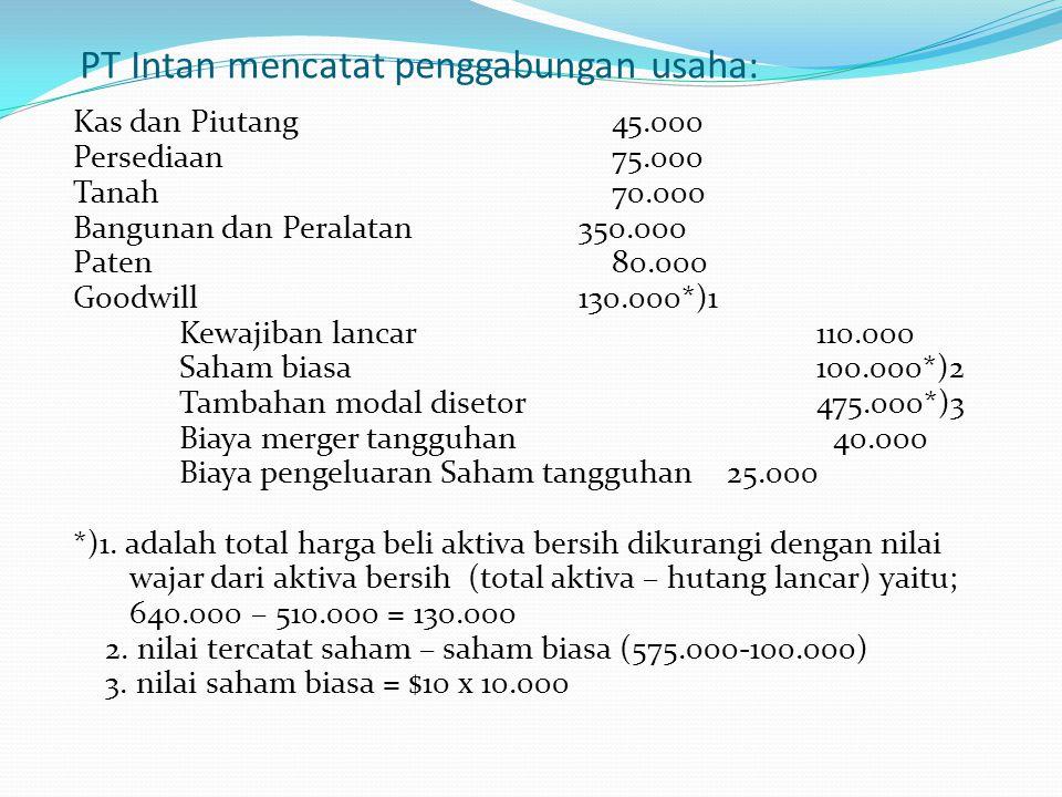 PT Intan mencatat penggabungan usaha: