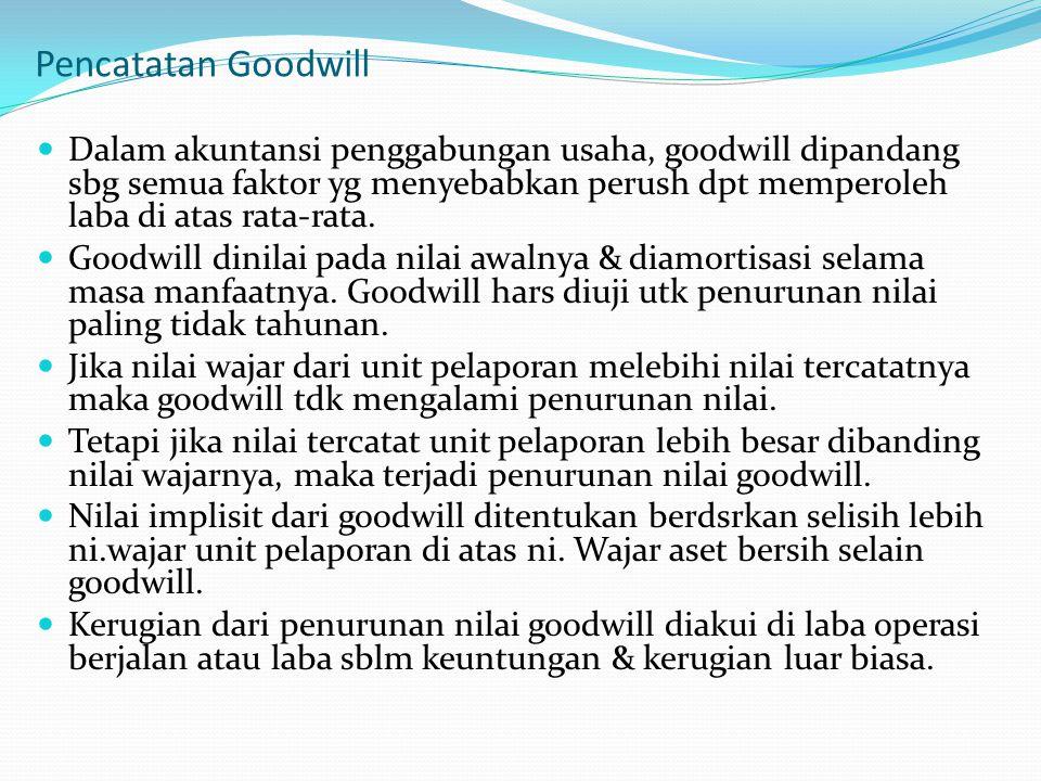 Pencatatan Goodwill