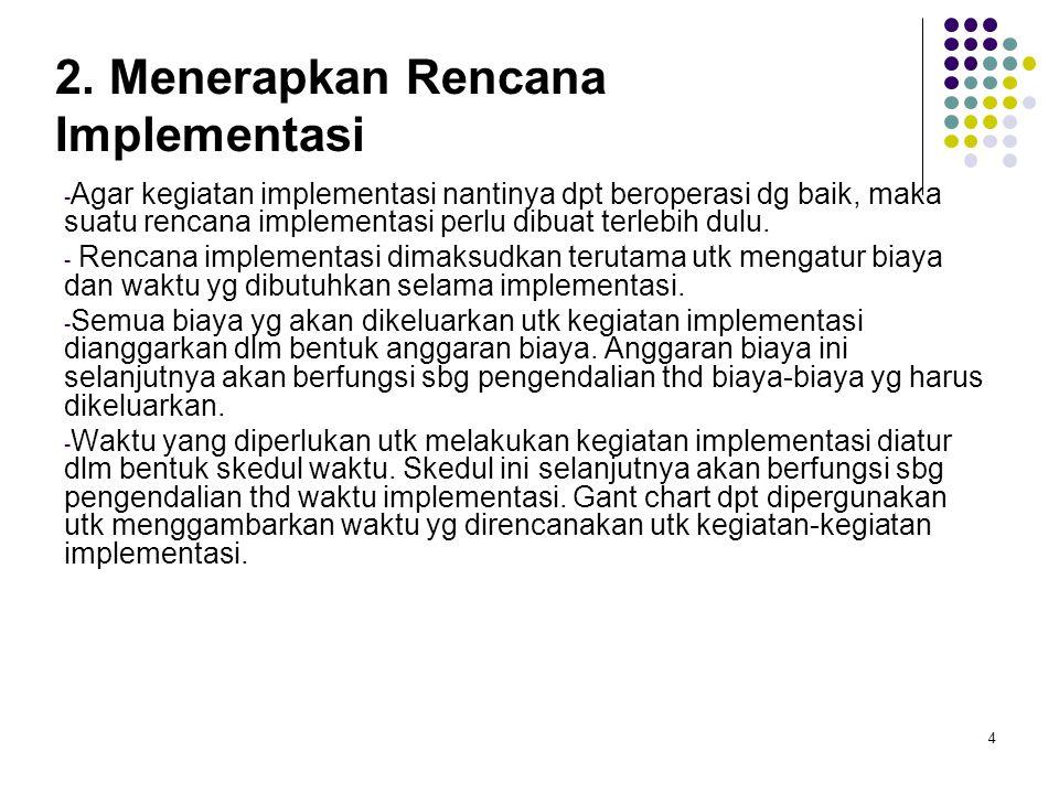 2. Menerapkan Rencana Implementasi