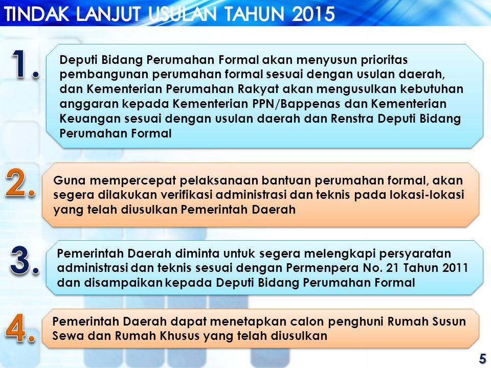1. 2. 3. 4. TINDAK LANJUT USULAN TAHUN 2015