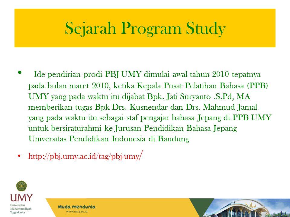 Sejarah Program Study