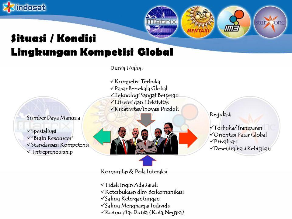 Lingkungan Kompetisi Global